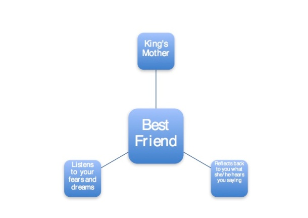 "Best Friend ""King's Mother"""