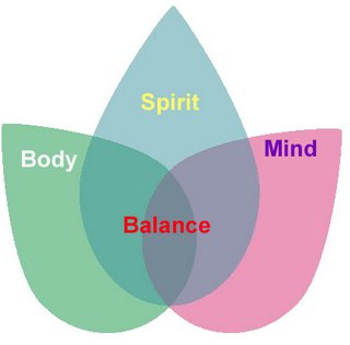 Mind, Body,Spirit, Balance