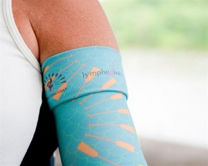 Lymphedema Sleeve For Yoga